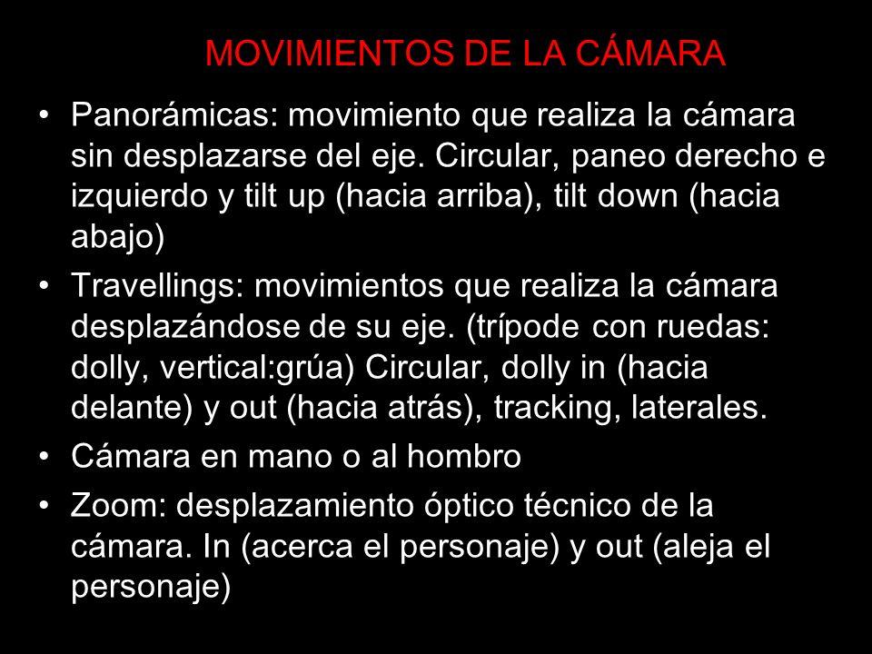 MOVIMIENTOS DE LA CÁMARA
