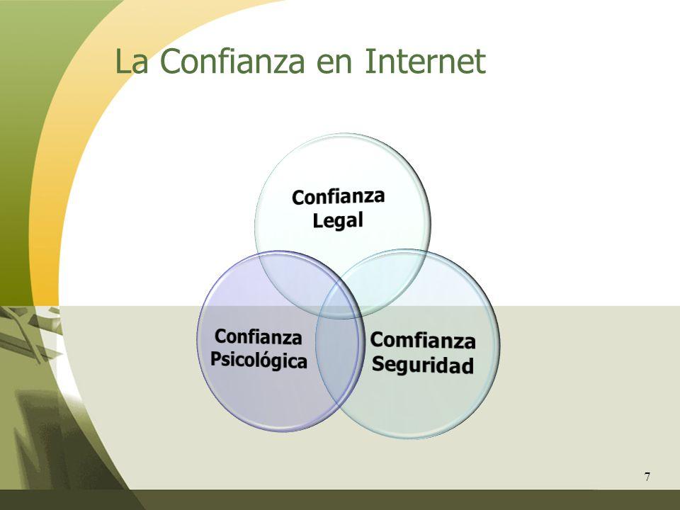 La Confianza en Internet