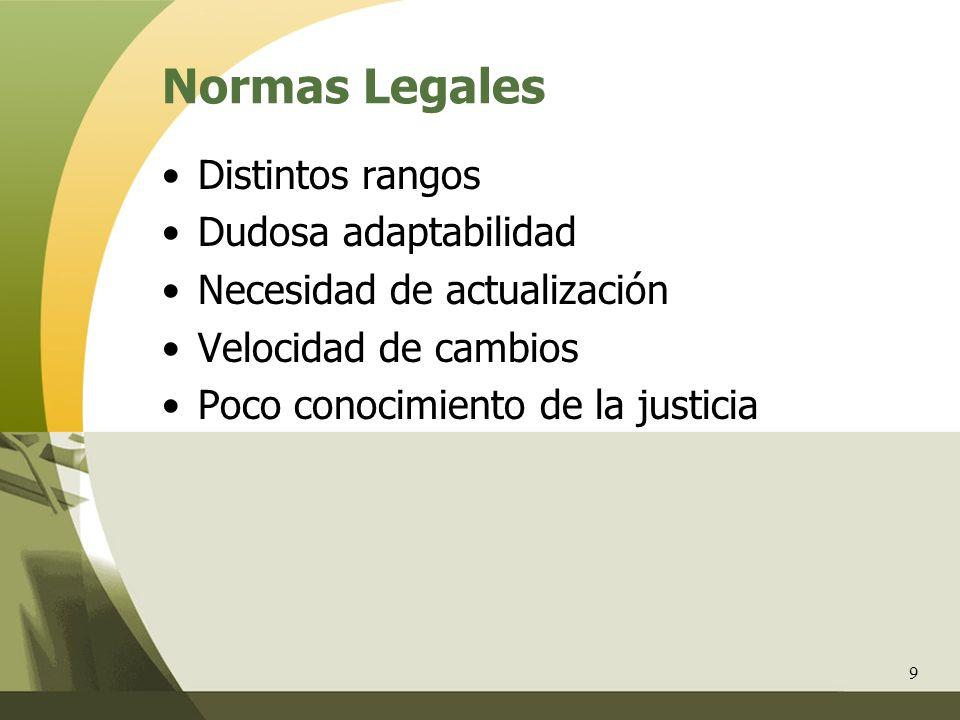 Normas Legales Distintos rangos Dudosa adaptabilidad