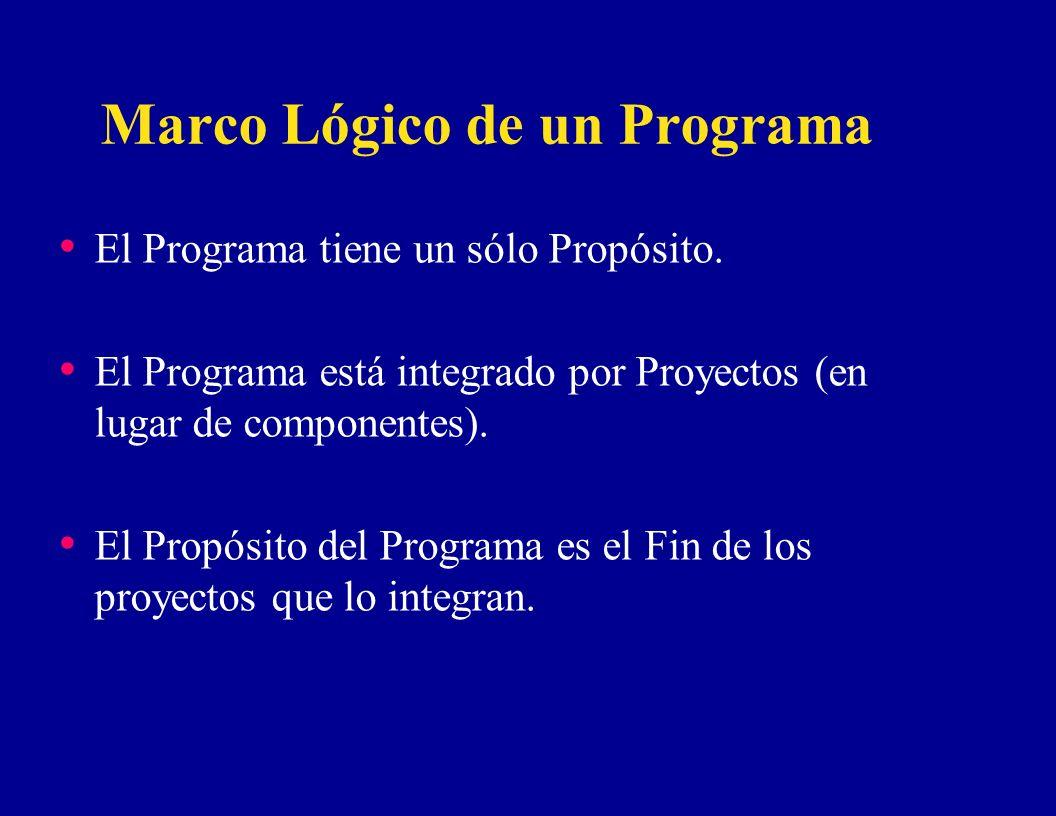 Marco Lógico de un Programa