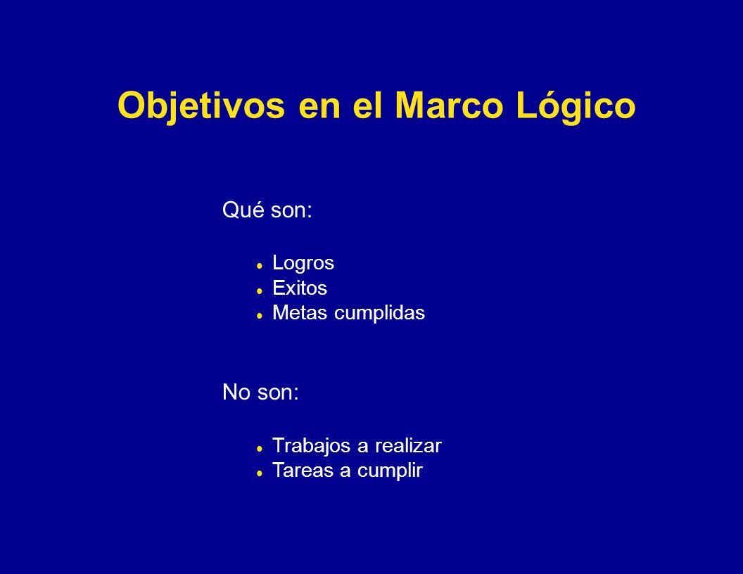 Objetivos en el Marco Lógico