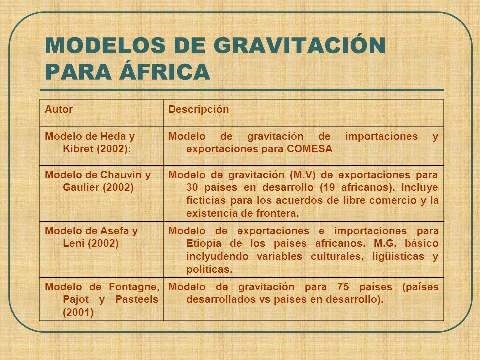 MODELOS DE GRAVITACIÓN PARA ÁFRICA