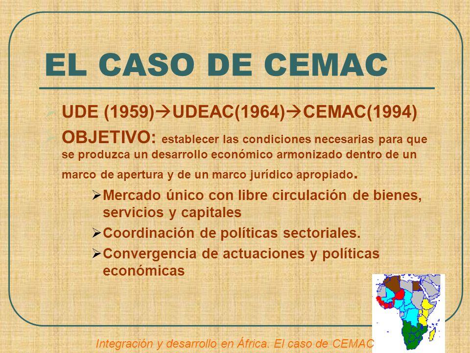 EL CASO DE CEMAC UDE (1959)UDEAC(1964)CEMAC(1994)