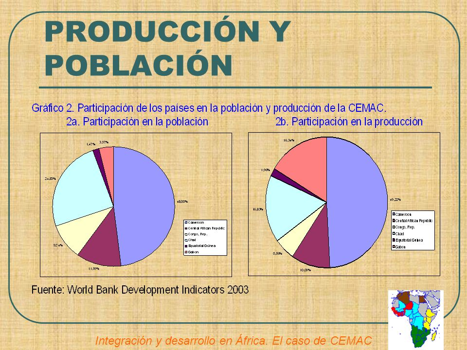 PRODUCCIÓN Y POBLACIÓN