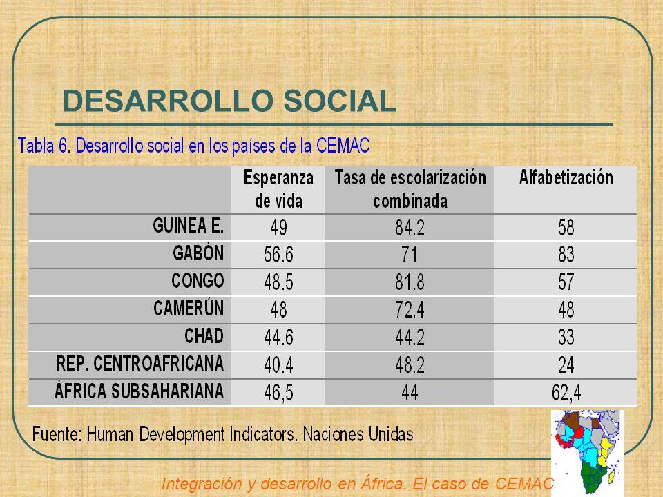 DESARROLLO SOCIAL Integración y desarrollo en África. El caso de CEMAC