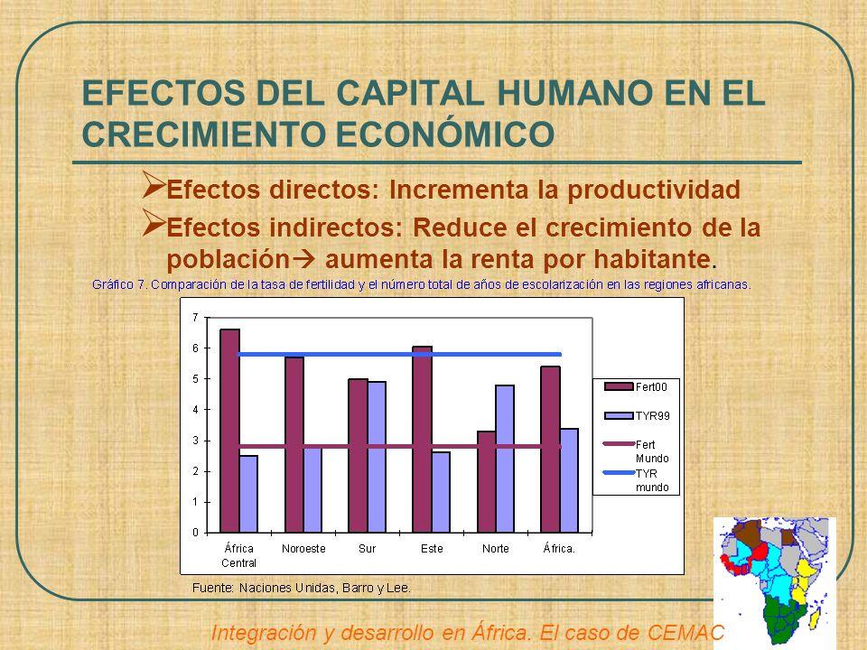 EFECTOS DEL CAPITAL HUMANO EN EL CRECIMIENTO ECONÓMICO