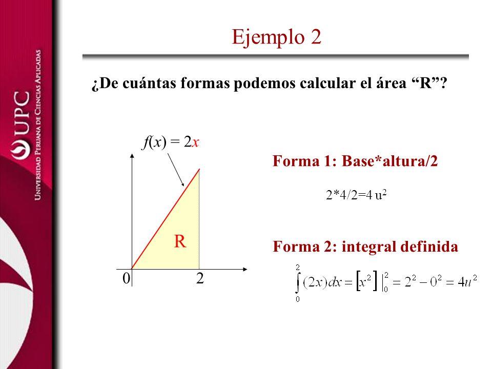Forma 2: integral definida