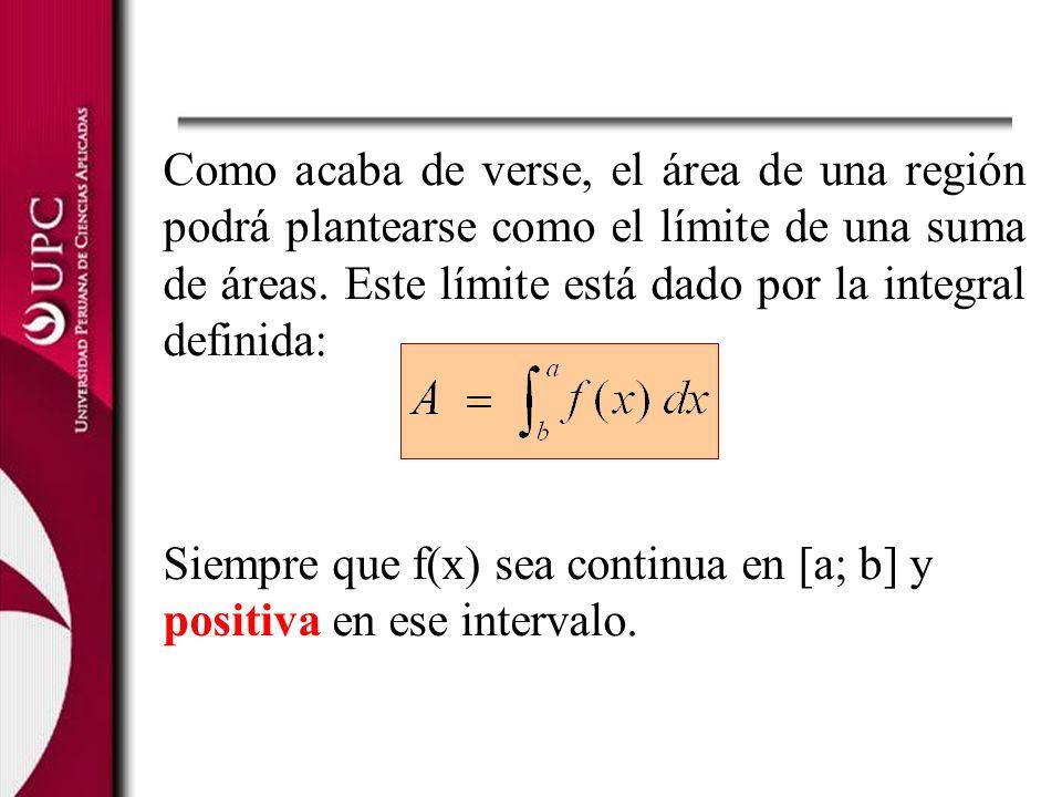Como acaba de verse, el área de una región podrá plantearse como el límite de una suma de áreas. Este límite está dado por la integral definida: