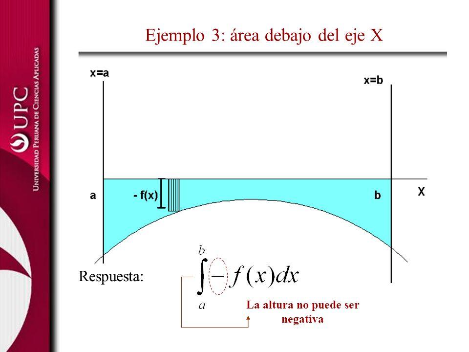Ejemplo 3: área debajo del eje X