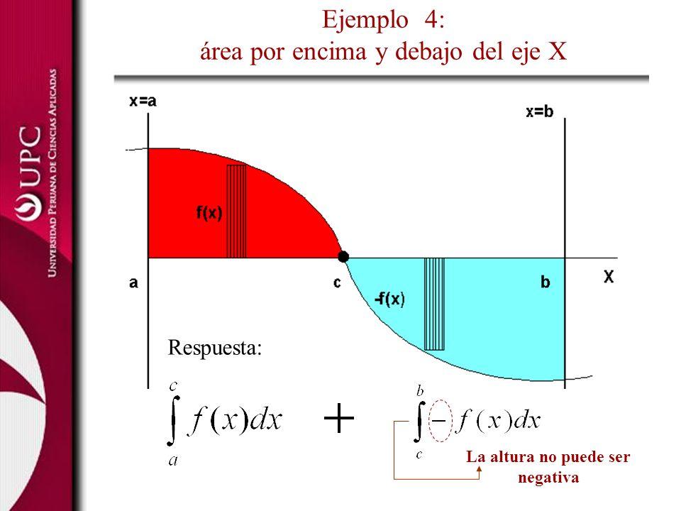 Ejemplo 4: área por encima y debajo del eje X