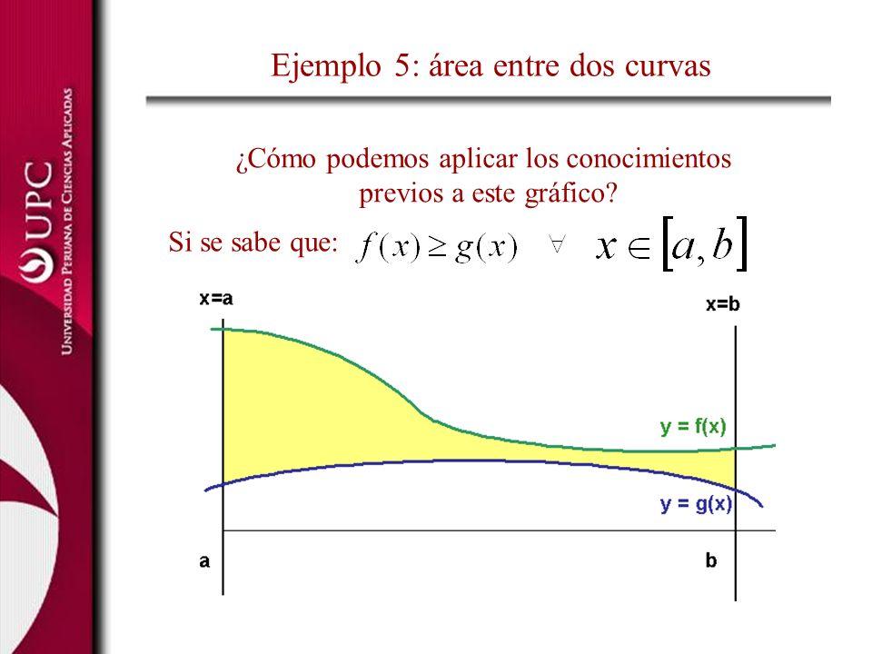 Ejemplo 5: área entre dos curvas