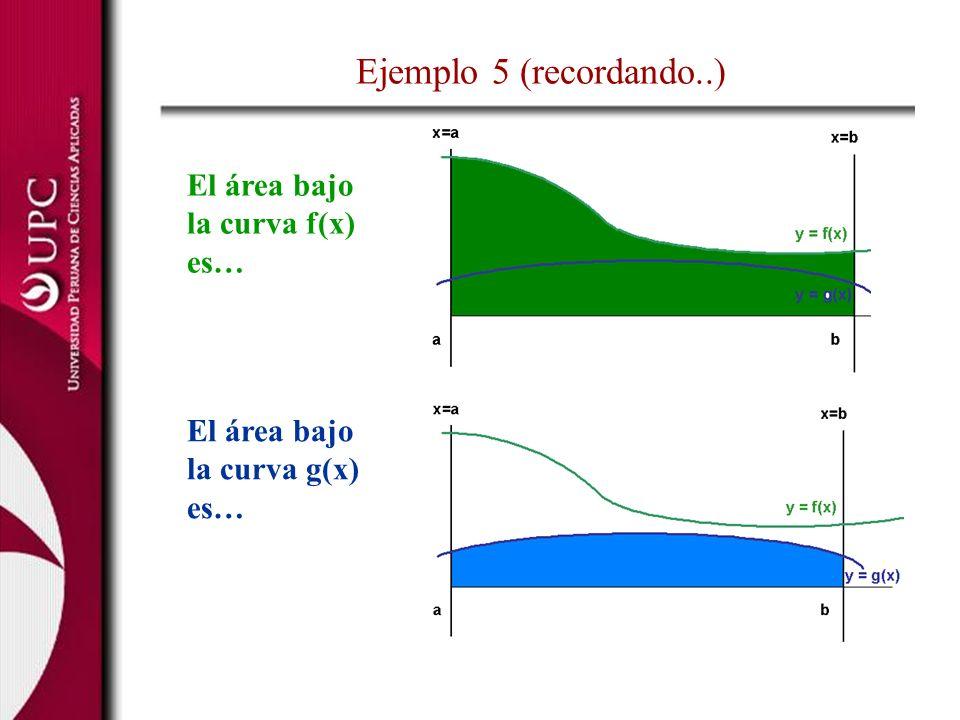 Ejemplo 5 (recordando..) El área bajo la curva f(x) es…