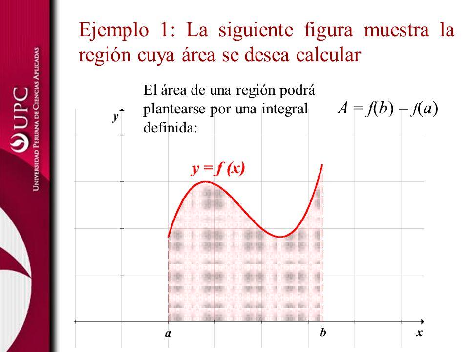 Ejemplo 1: La siguiente figura muestra la región cuya área se desea calcular