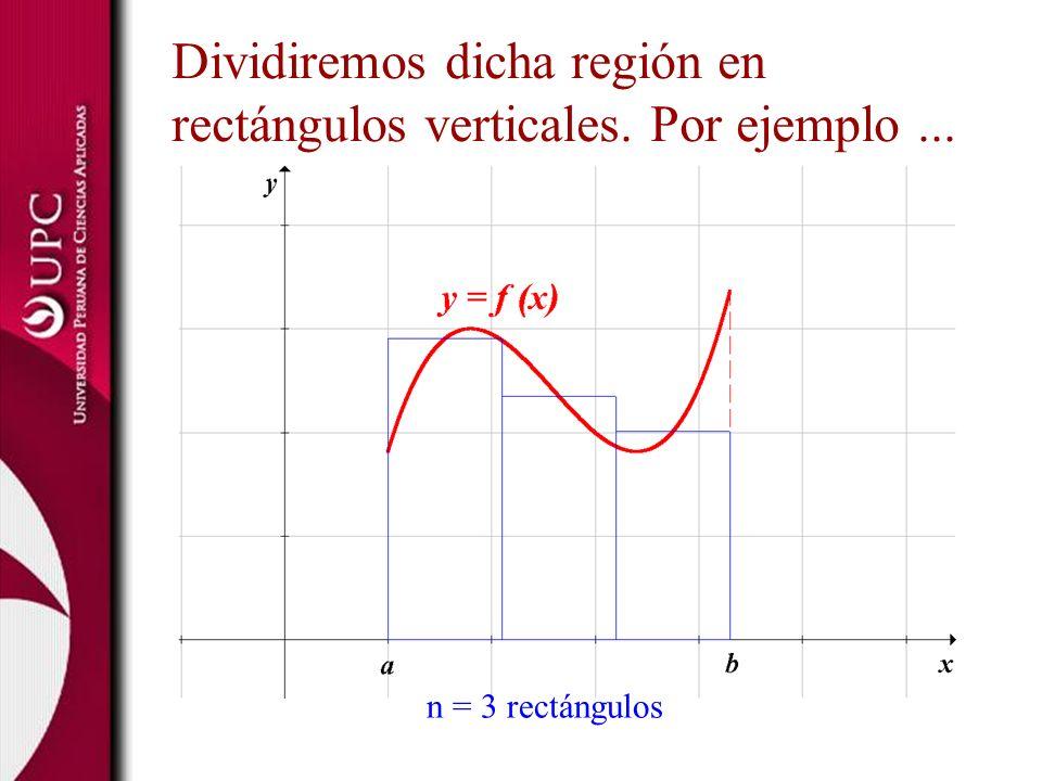 Dividiremos dicha región en rectángulos verticales. Por ejemplo ...