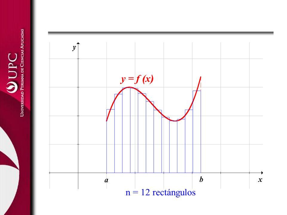n = 12 rectángulos