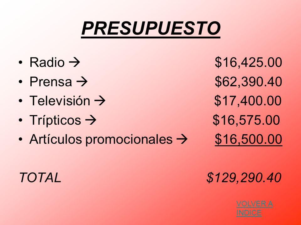 PRESUPUESTO Radio  $16,425.00 Prensa  $62,390.40
