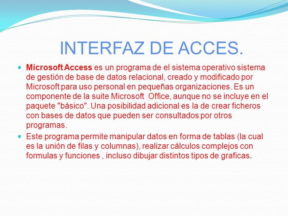 INTERFAZ DE ACCES.