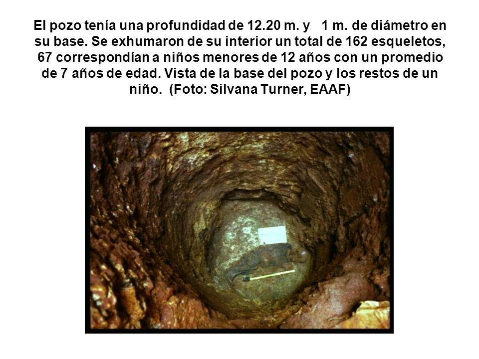El pozo tenía una profundidad de 12. 20 m. y 1 m