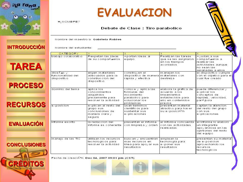 EVALUACION TAREA PROCESO RECURSOS CRÉDITOS EVALUACIÓN INTRODUCCIÓN
