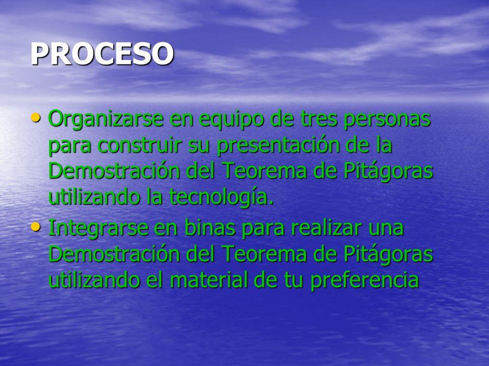 PROCESOOrganizarse en equipo de tres personas para construir su presentación de la Demostración del Teorema de Pitágoras utilizando la tecnología.