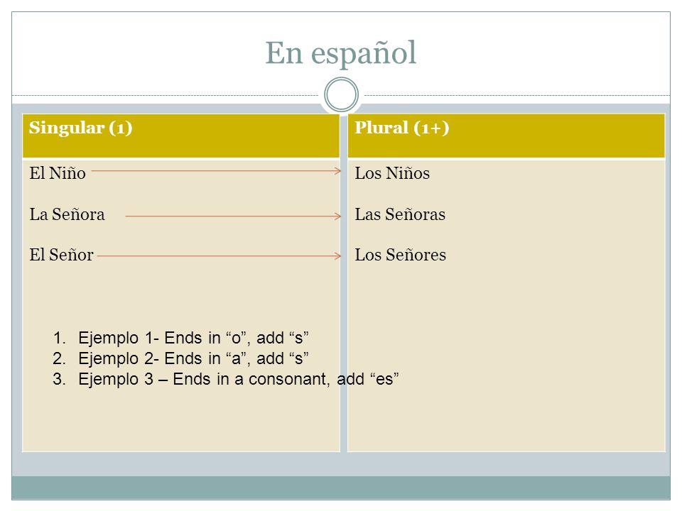 En español Singular (1) El Niño La Señora El Señor Plural (1+)