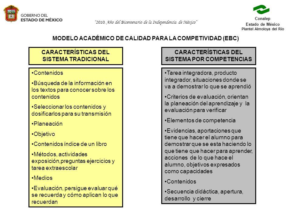 MODELO ACADÉMICO DE CALIDAD PARA LA COMPETIVIDAD (EBC)