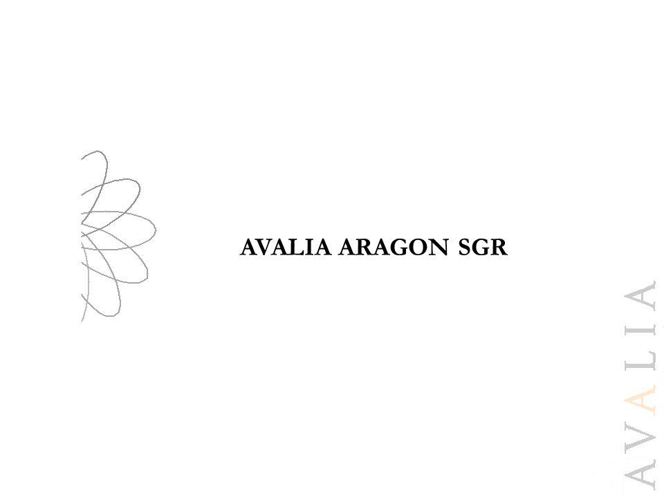 AVALIA ARAGON SGR