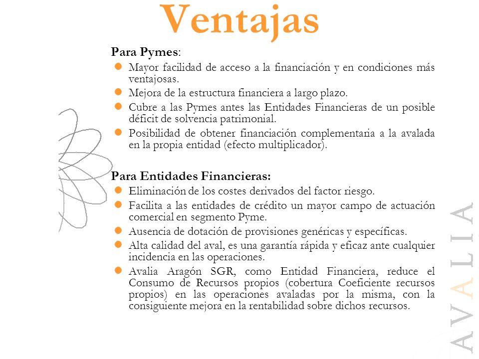 Ventajas Para Pymes: Para Entidades Financieras: