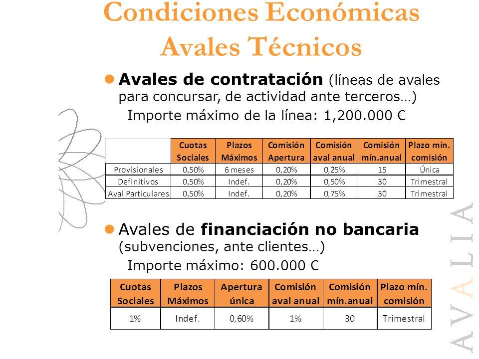Condiciones Económicas Avales Técnicos
