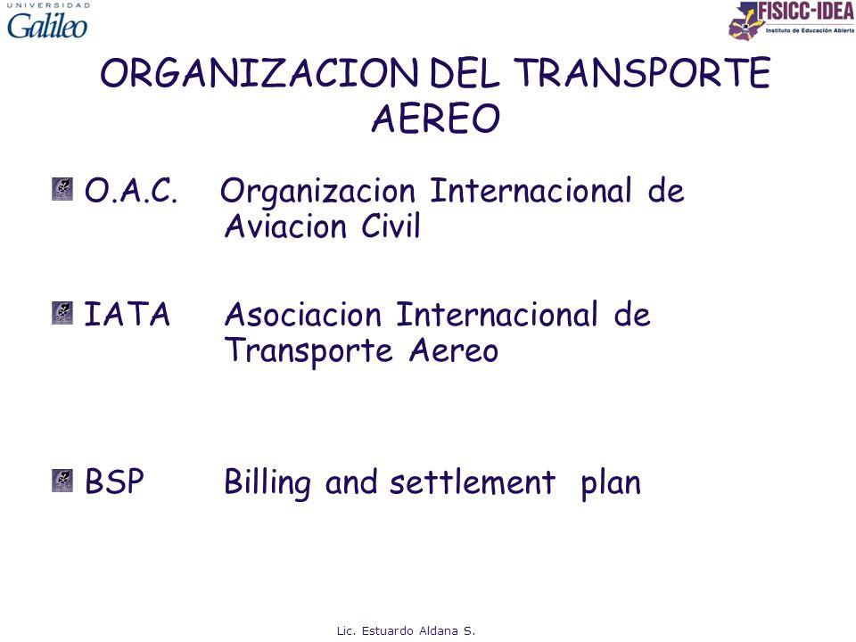 ORGANIZACION DEL TRANSPORTE AEREO
