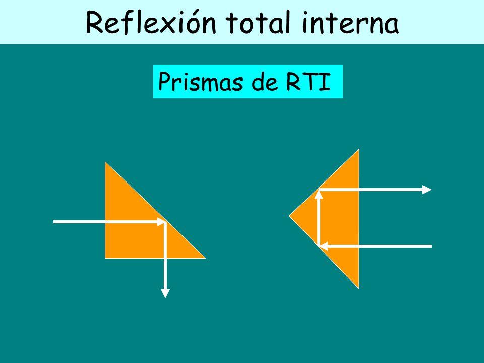 Reflexión total interna