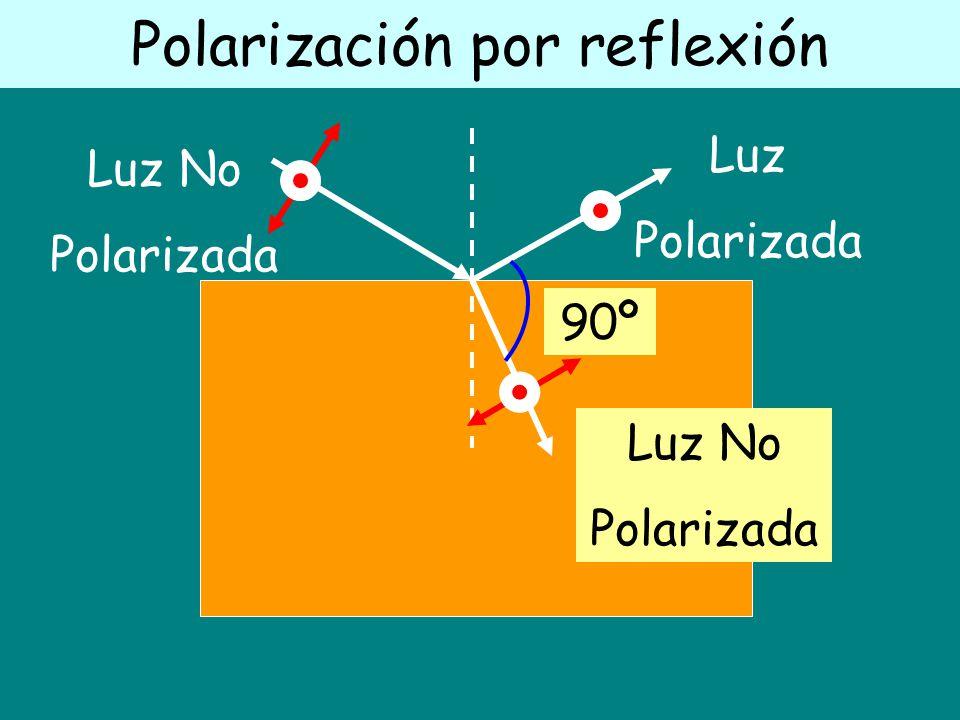 Polarización por reflexión