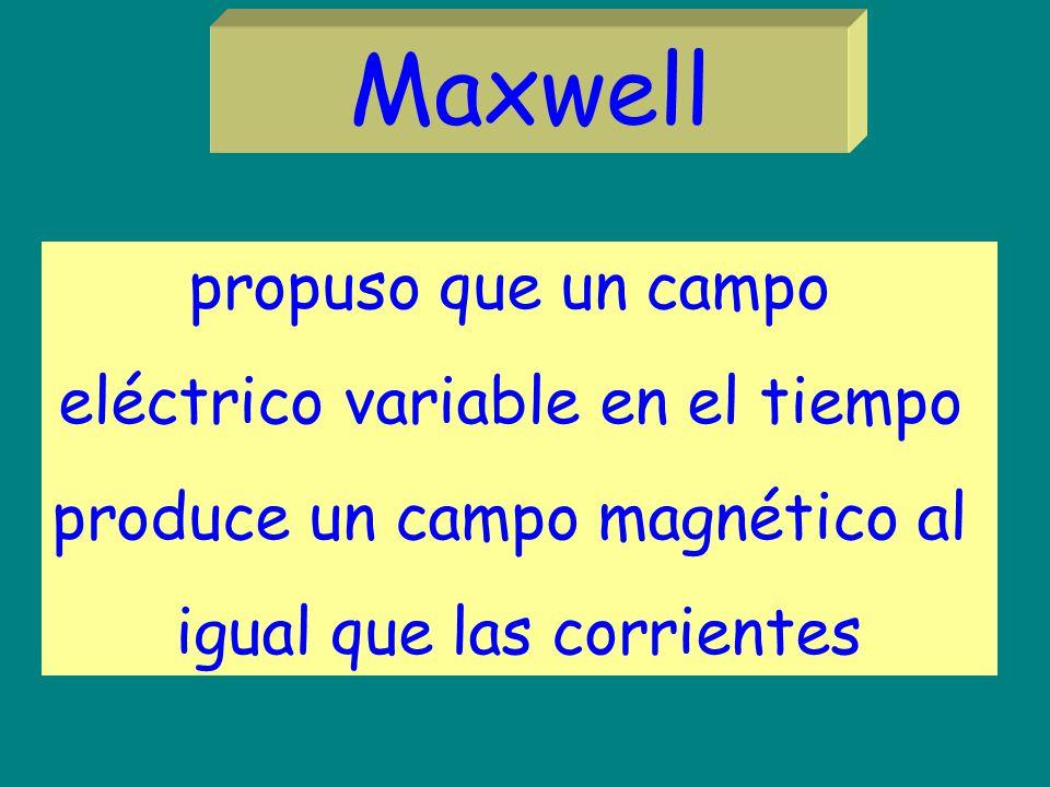 Maxwell propuso que un campo eléctrico variable en el tiempo