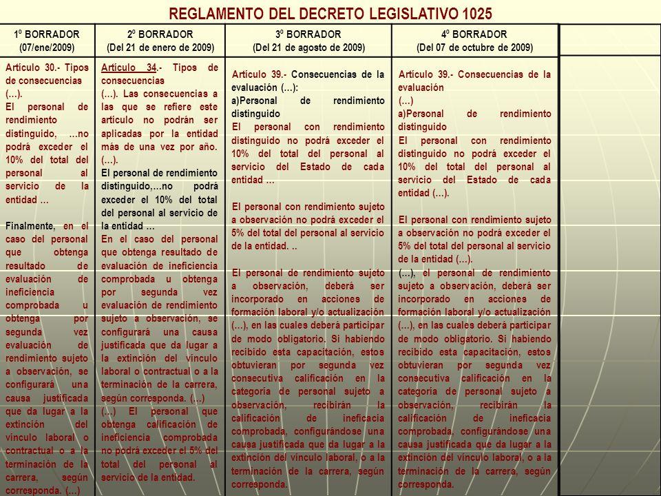 REGLAMENTO DEL DECRETO LEGISLATIVO 1025