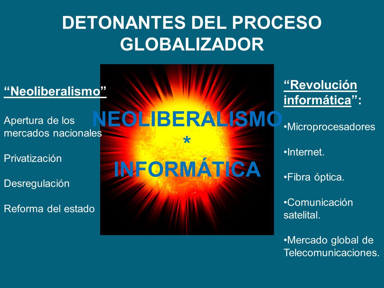 DETONANTES DEL PROCESO GLOBALIZADOR