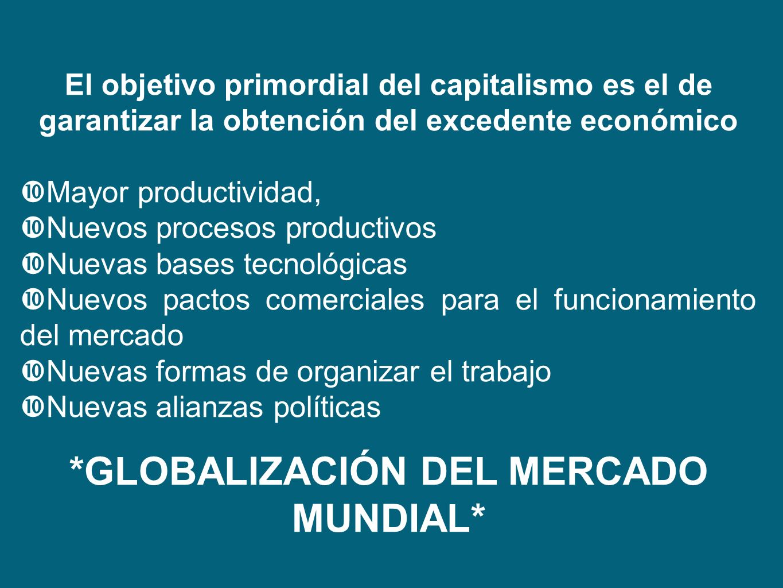 *GLOBALIZACIÓN DEL MERCADO MUNDIAL*