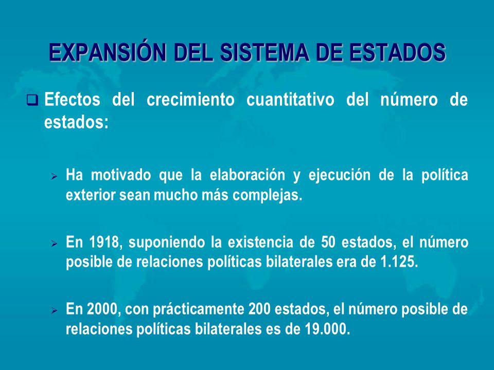 EXPANSIÓN DEL SISTEMA DE ESTADOS