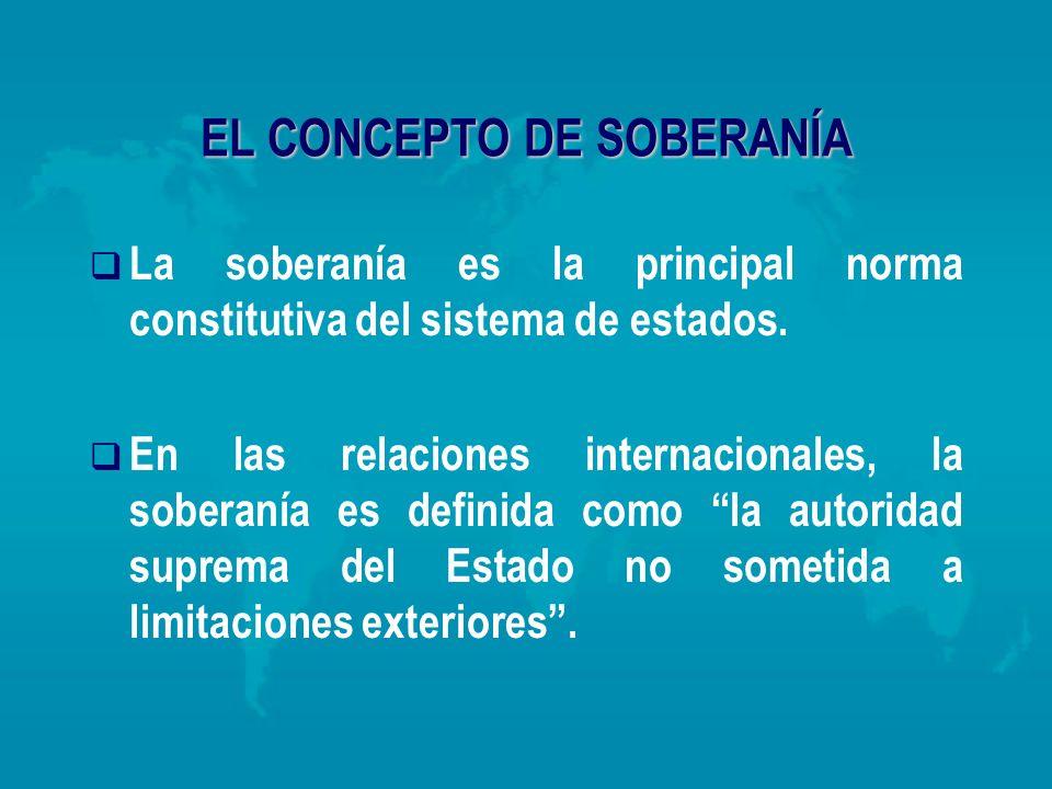 EL CONCEPTO DE SOBERANÍA