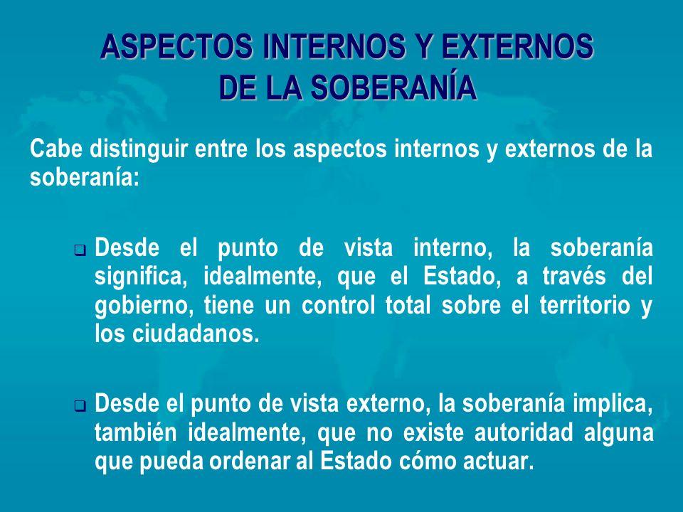 ASPECTOS INTERNOS Y EXTERNOS DE LA SOBERANÍA