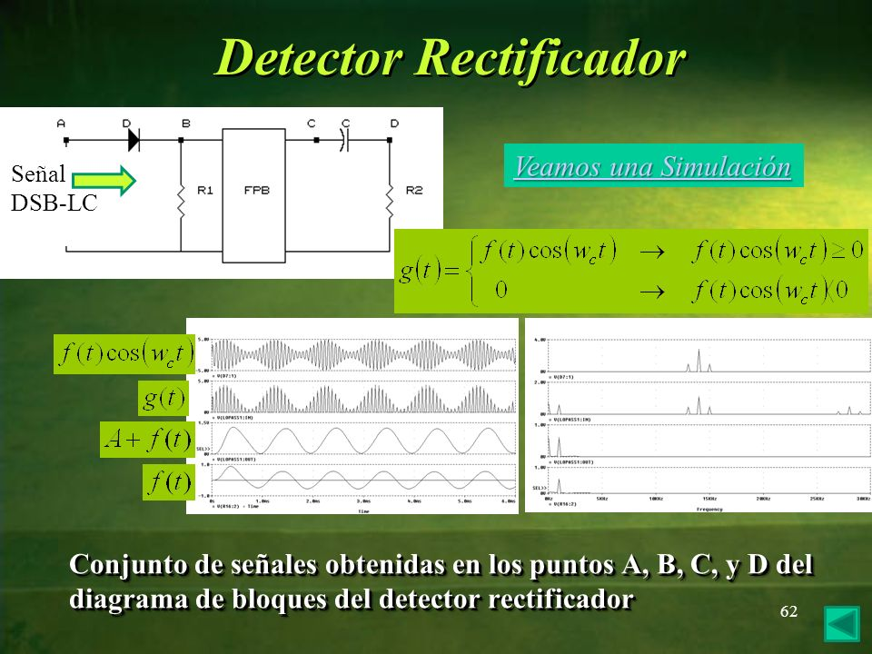 Detector Rectificador