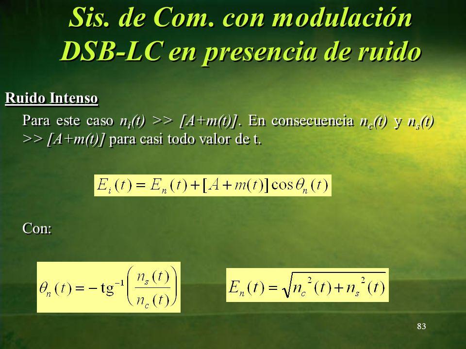 Sis. de Com. con modulación DSB-LC en presencia de ruido