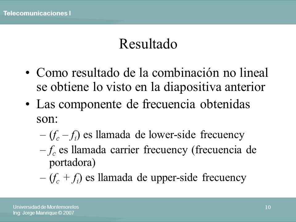 Resultado Como resultado de la combinación no lineal se obtiene lo visto en la diapositiva anterior.