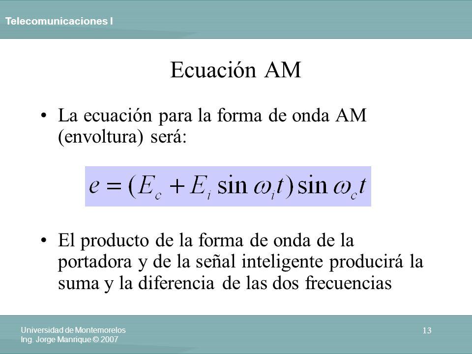 Ecuación AM La ecuación para la forma de onda AM (envoltura) será: