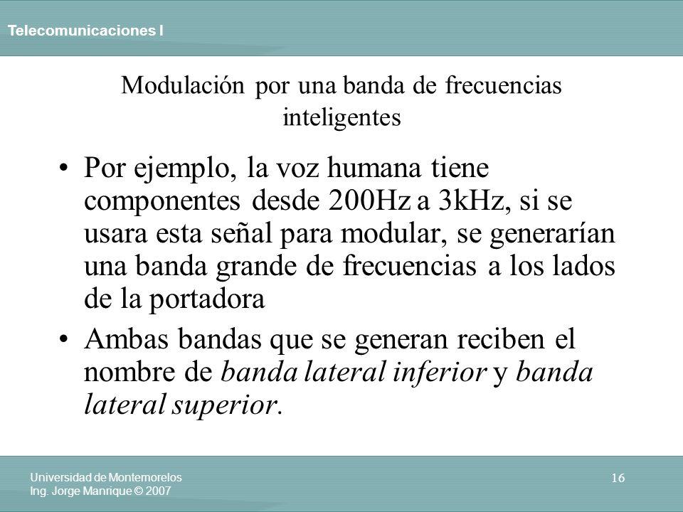 Modulación por una banda de frecuencias inteligentes