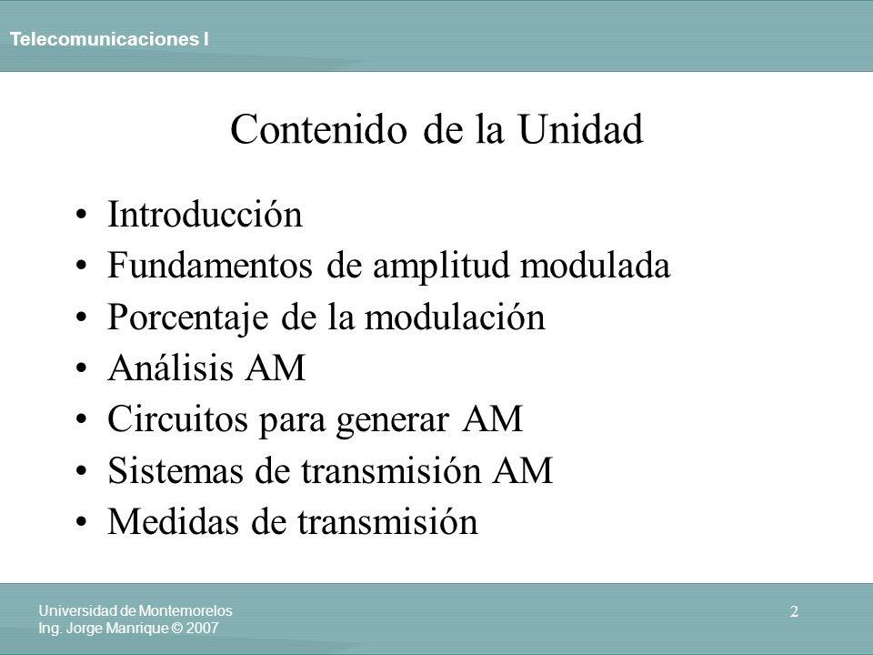 Contenido de la Unidad Introducción Fundamentos de amplitud modulada