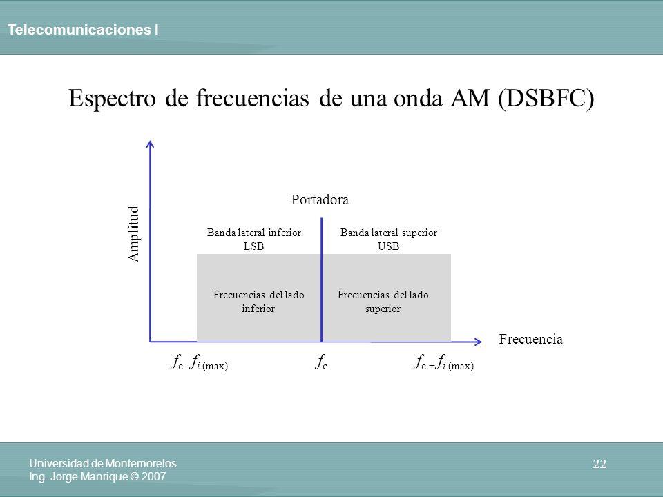 Espectro de frecuencias de una onda AM (DSBFC)