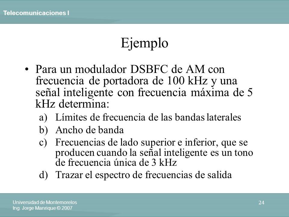 EjemploPara un modulador DSBFC de AM con frecuencia de portadora de 100 kHz y una señal inteligente con frecuencia máxima de 5 kHz determina: