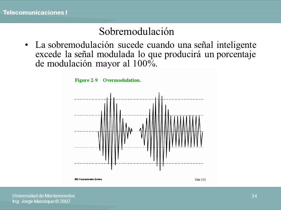 Sobremodulación