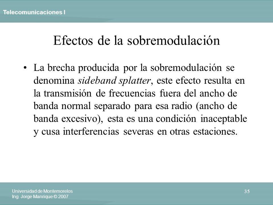 Efectos de la sobremodulación
