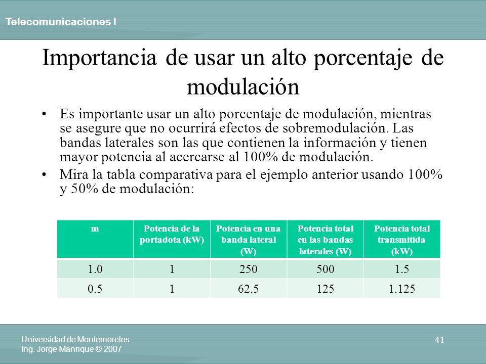 Importancia de usar un alto porcentaje de modulación